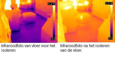 Hier zie je de werking van passieve vloerverwarming van vloerisolatie